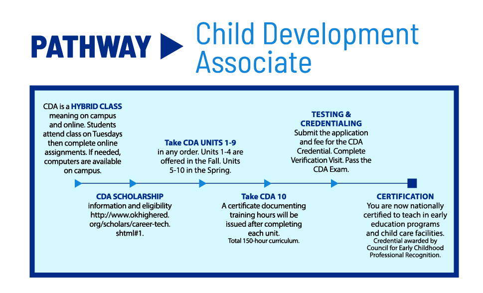 Child Development Associate Pathway